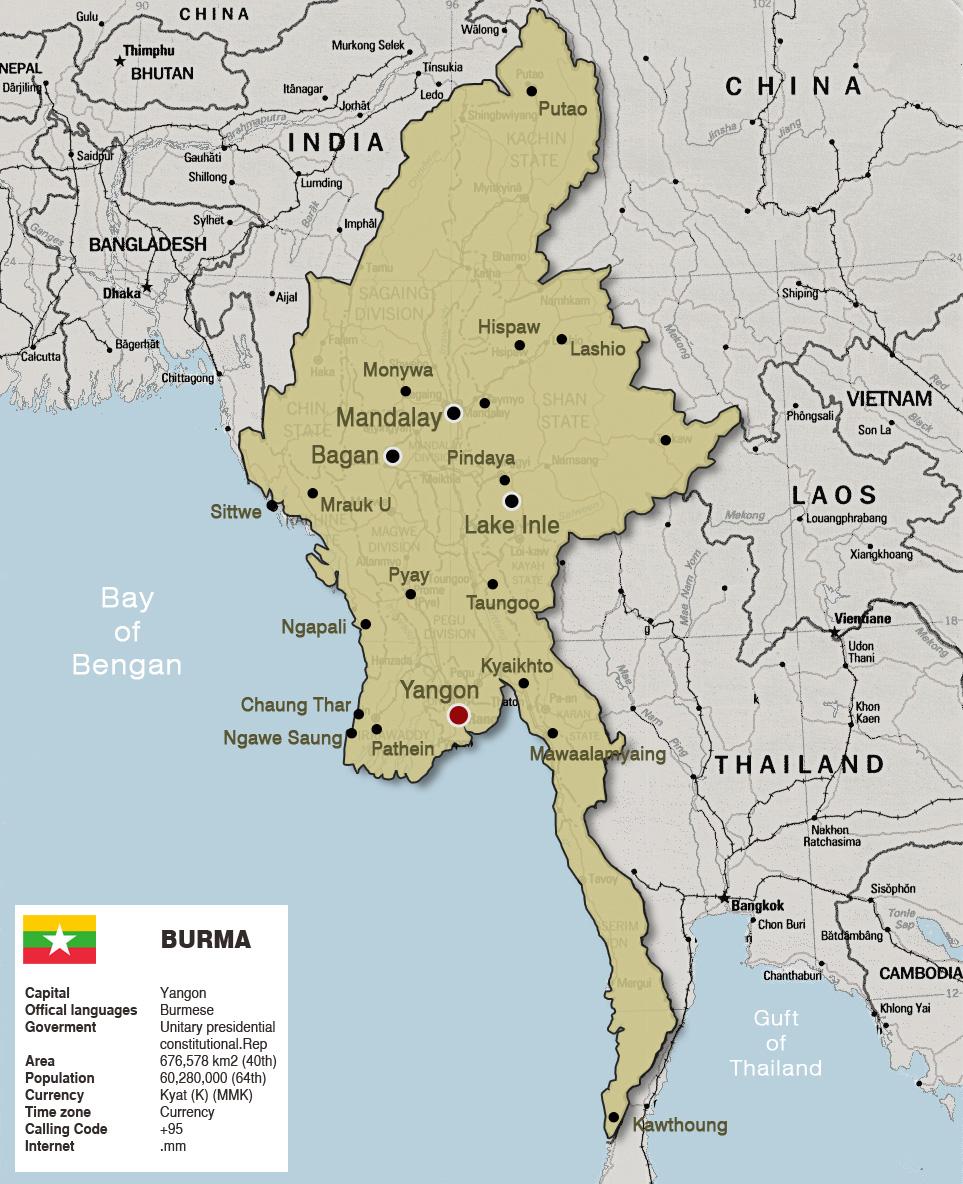 Myanmar general info