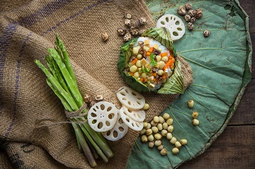 Where to find Vegetarian food in Hanoi?
